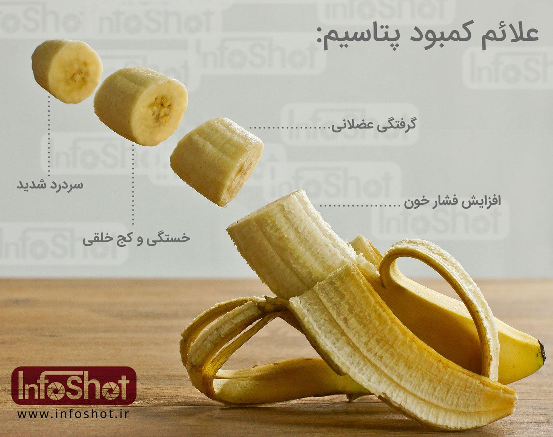 post-banana